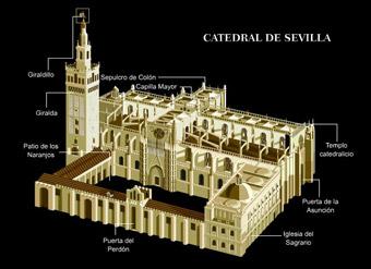 Plan 3D de la cathédrale de Séville